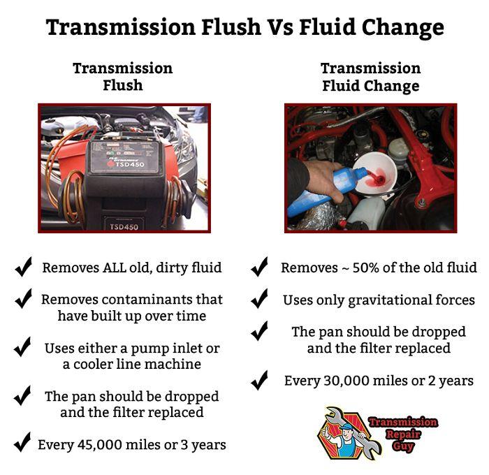 transmission flush vs fluid change - transmission repair guy