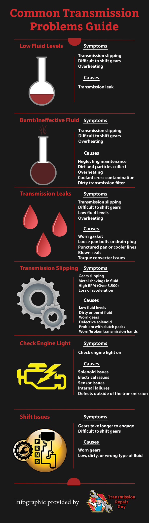 common transmission problems guide infographic - transmission repair guy