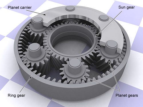 how does a transmission work - planetary gearset